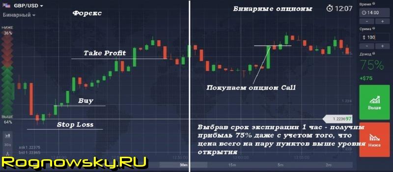 indicatori în opțiuni binare ce este)