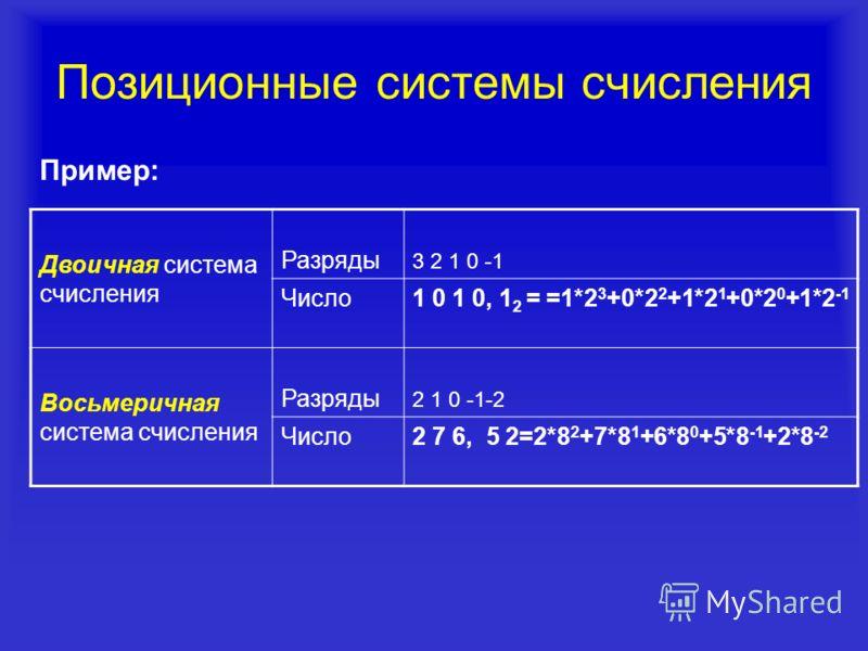 codurile de eroare binare)