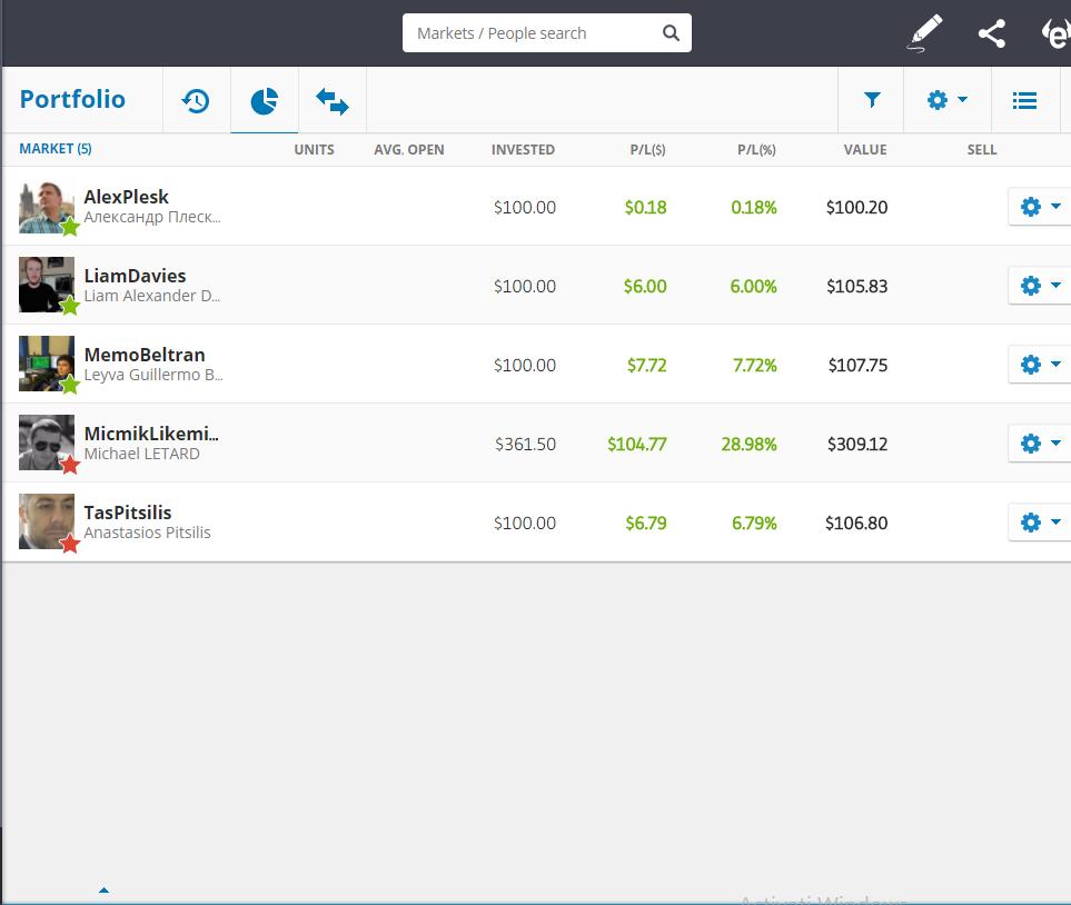 faceți bani online cu opțiuni binare)