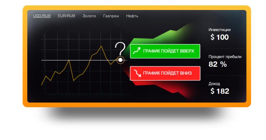 investind în comercianți opțiuni binare)