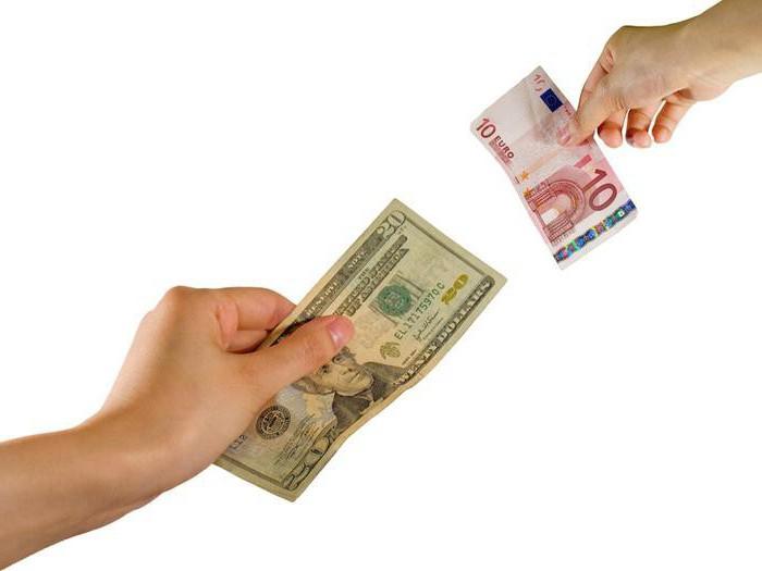Investițiile în cfd, Sistem de tranzacționare a indicatorilor pentru opțiuni binare. Indicatori
