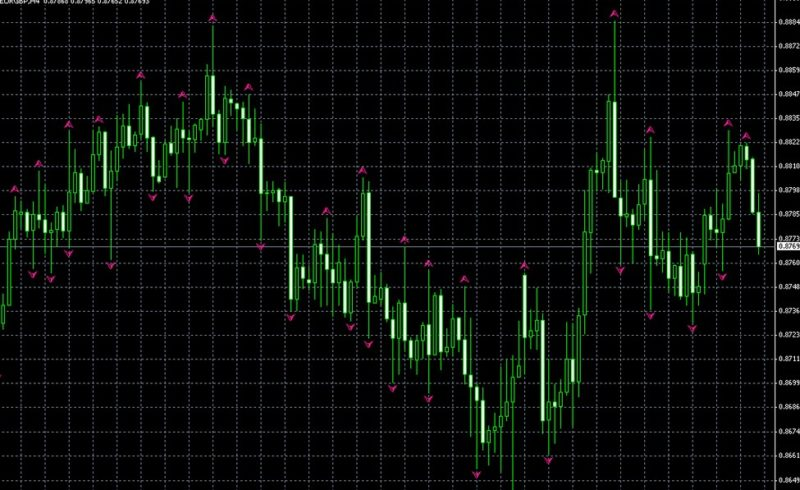 opțiuni binare indicator fractali