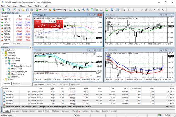 HF Markets Trading Tools   Premium Trader Tools   Trade Terminal