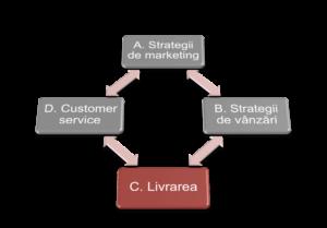 opțiuni fiabile stabile profitabile strategie pe termen lung