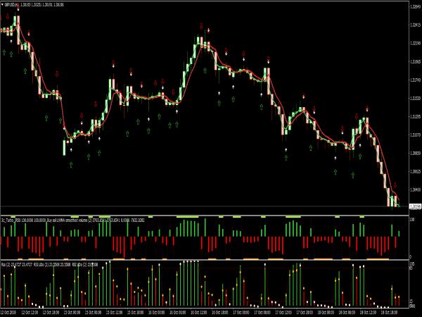 indicator pentru opțiuni binare 60 sec tradn)
