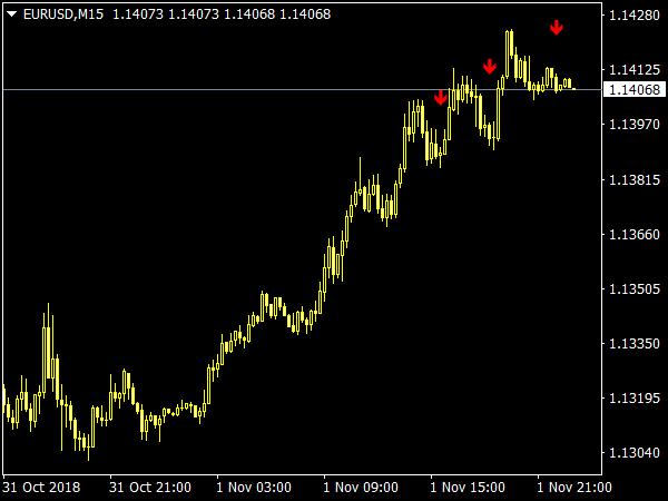 indicator ultra- precis alfa alfa pentru opțiuni binare