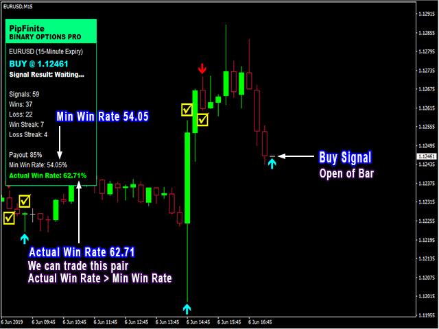 indicatori mql5 pentru opțiuni binare)