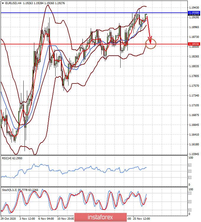 Tranzacţionare FOREX – Valute, Aur, Petrol, Acţiuni - Trading