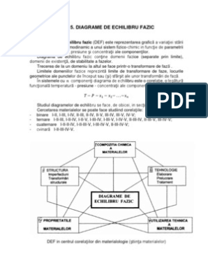tipuri de diagrame cu opțiuni binare)
