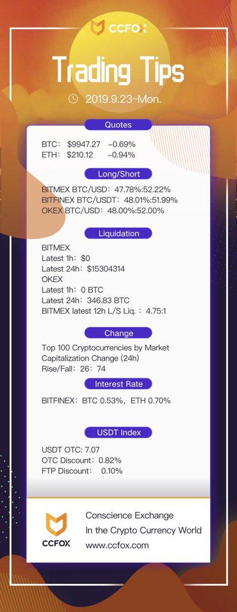 bitcoin instantaneu
