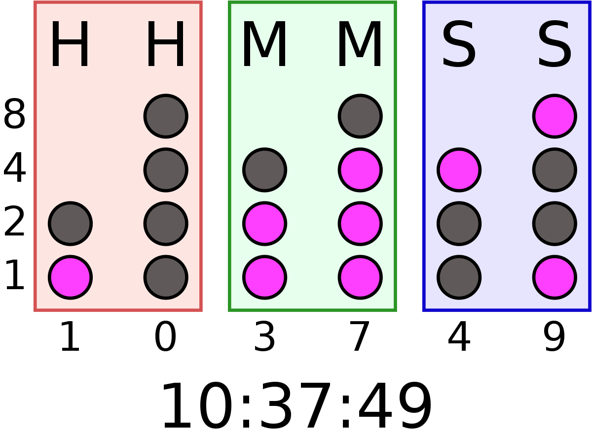 tranzacționarea opțiunilor binare în 1 minut faceți bani foarte repede