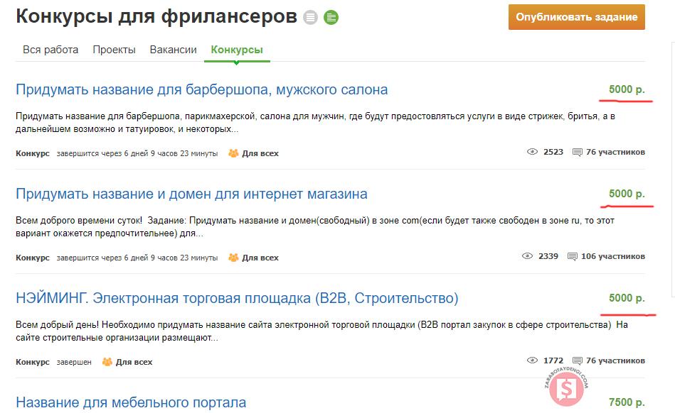 câștiguri pe internet câștiguri la domiciliu venituri pasive)
