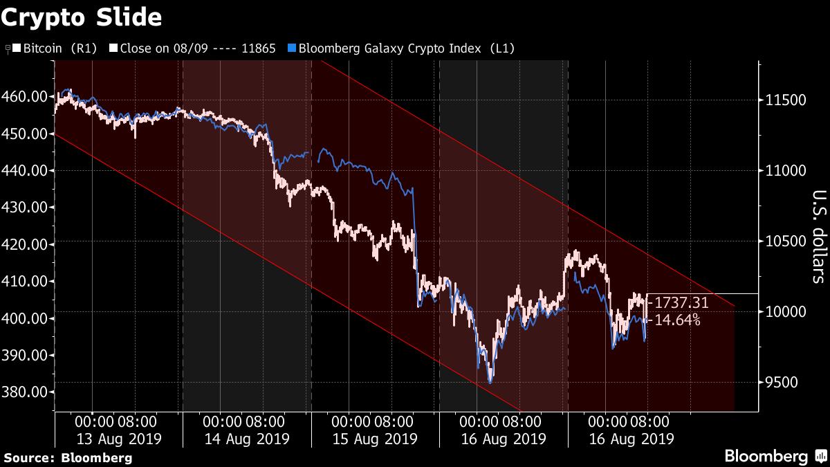 Ghid Kraken - Cum sa cumperi Bitcoin si alte cryptocurrencies