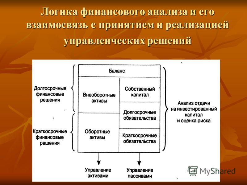 indicatori care caracterizează independența financiară)