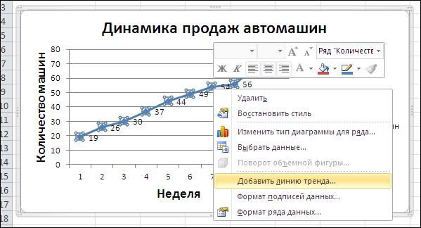formula pentru calcularea liniei de tendință cu)