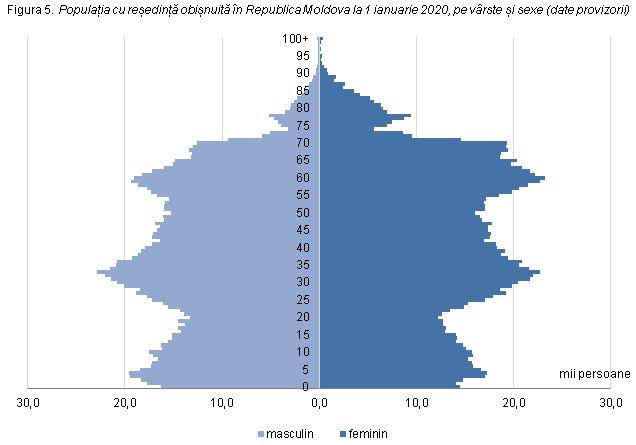 Cum se construiește o linie de tendință pe un grafic în R.