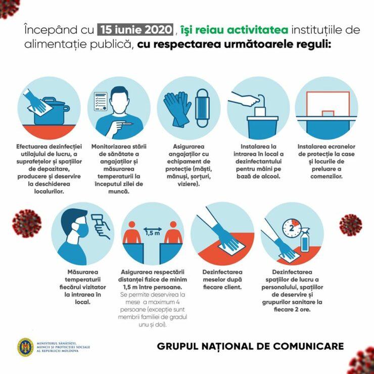 Cuvânt cheie: regulile de prevenire și combatere a efectelor pandemiei
