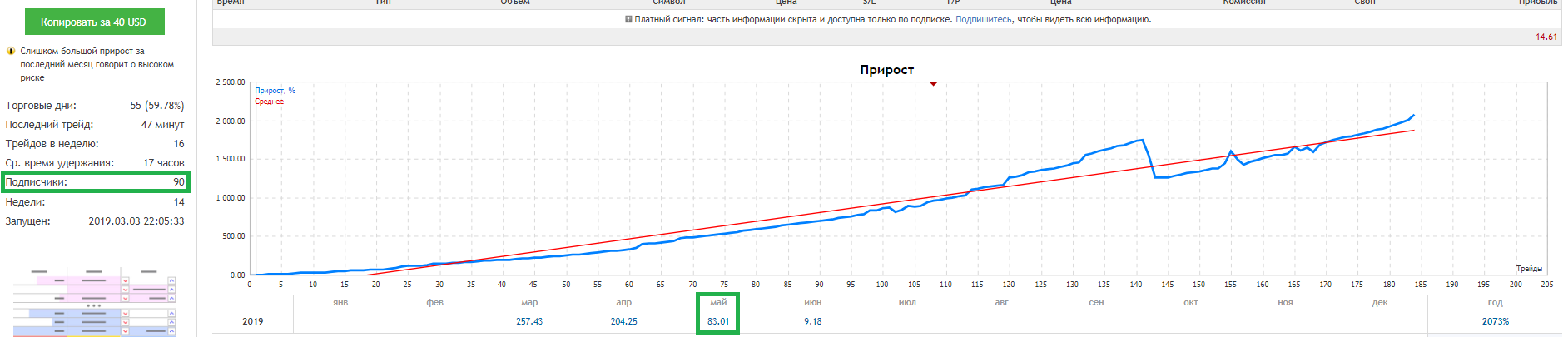 oferim tranzacționare prin semnale)