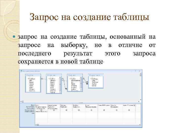 opțiuni binare petrov)