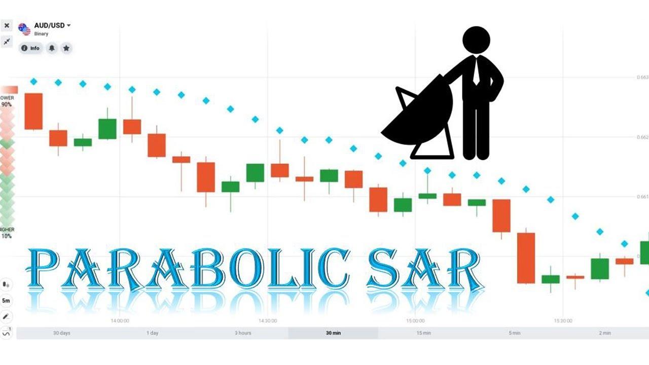 parabolic sar pentru opțiuni binare)