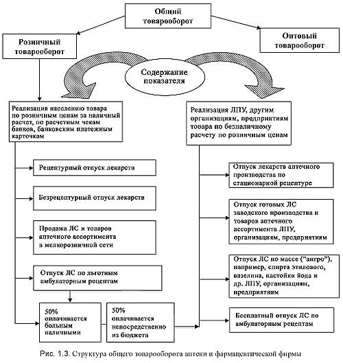 planul de afaceri al centrului de tranzacționare)