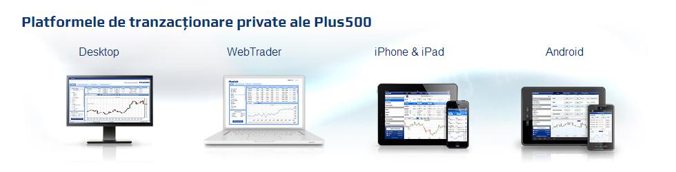 Cea Mai Bună Platformă de Tranzacționare Online pe Forex