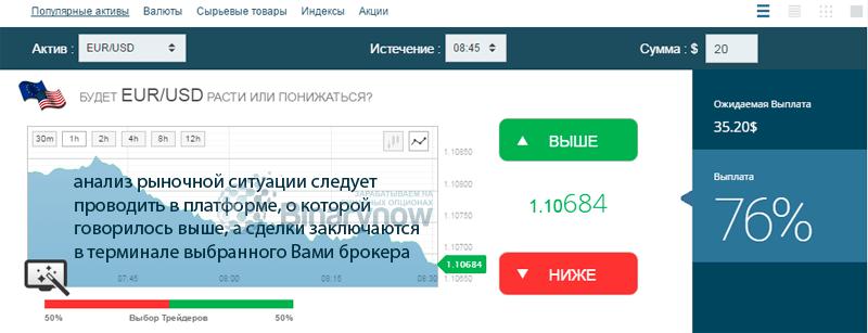 strategia de rezultate rapide de tranzacționare a opțiunilor binare)