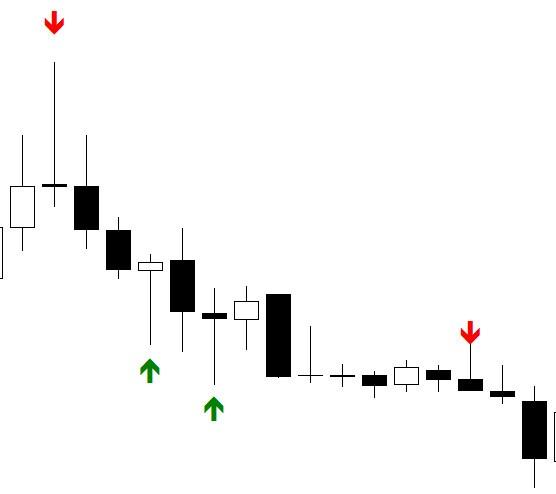 strategii privind opțiunile binare pinocchio