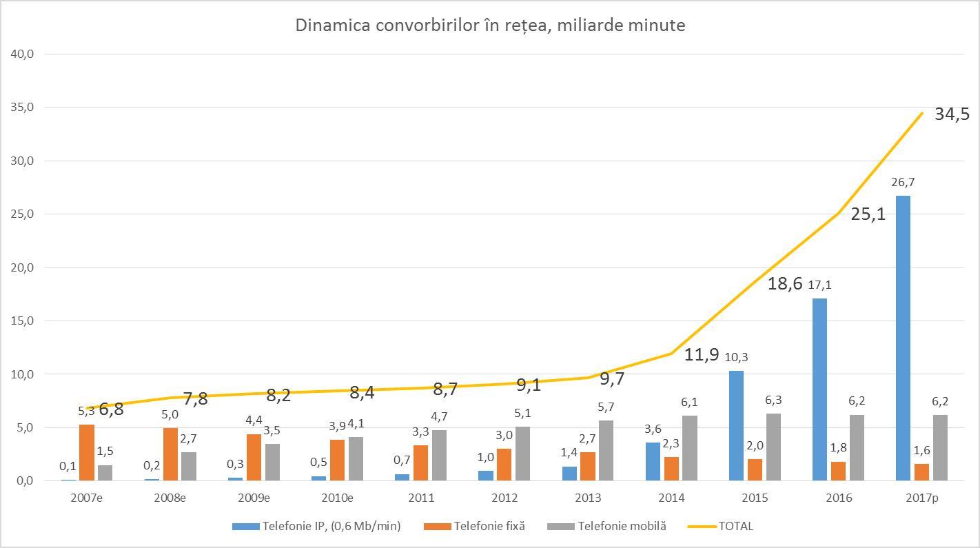 Afacerea de reţea şi venitul pasiv - Daniel Tănase