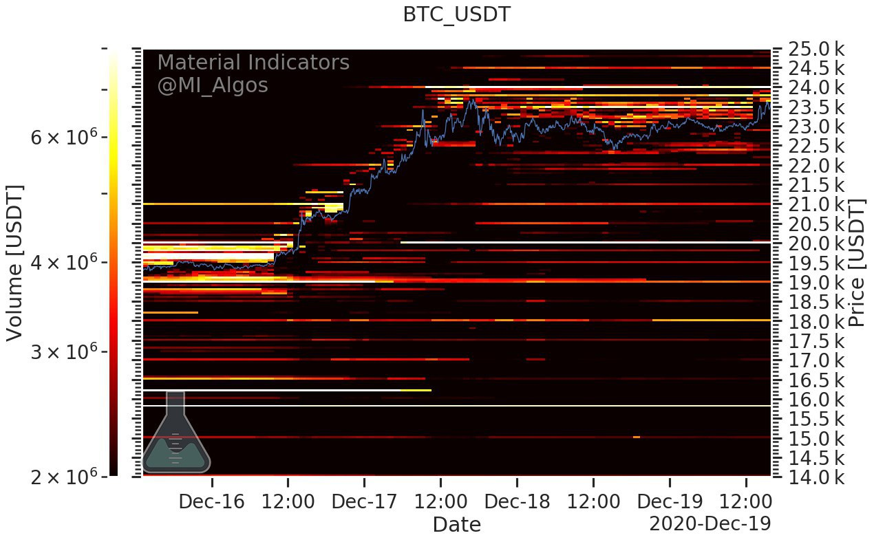câștiguri ușoare bitcoin