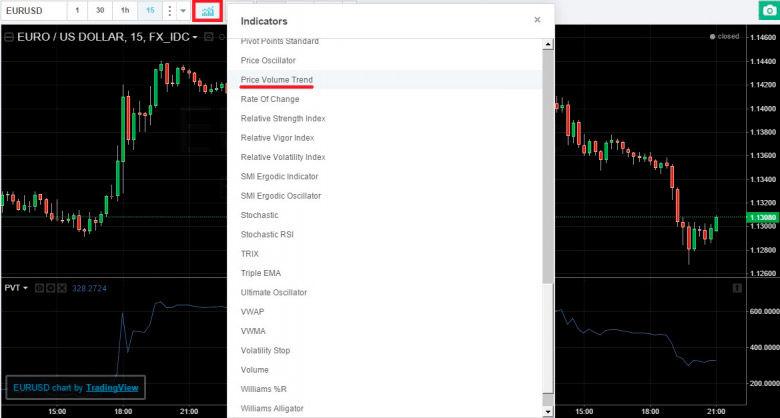 Valoarea corelației perechilor de valute pe valută. Corelarea perechilor de valute una de cealaltă