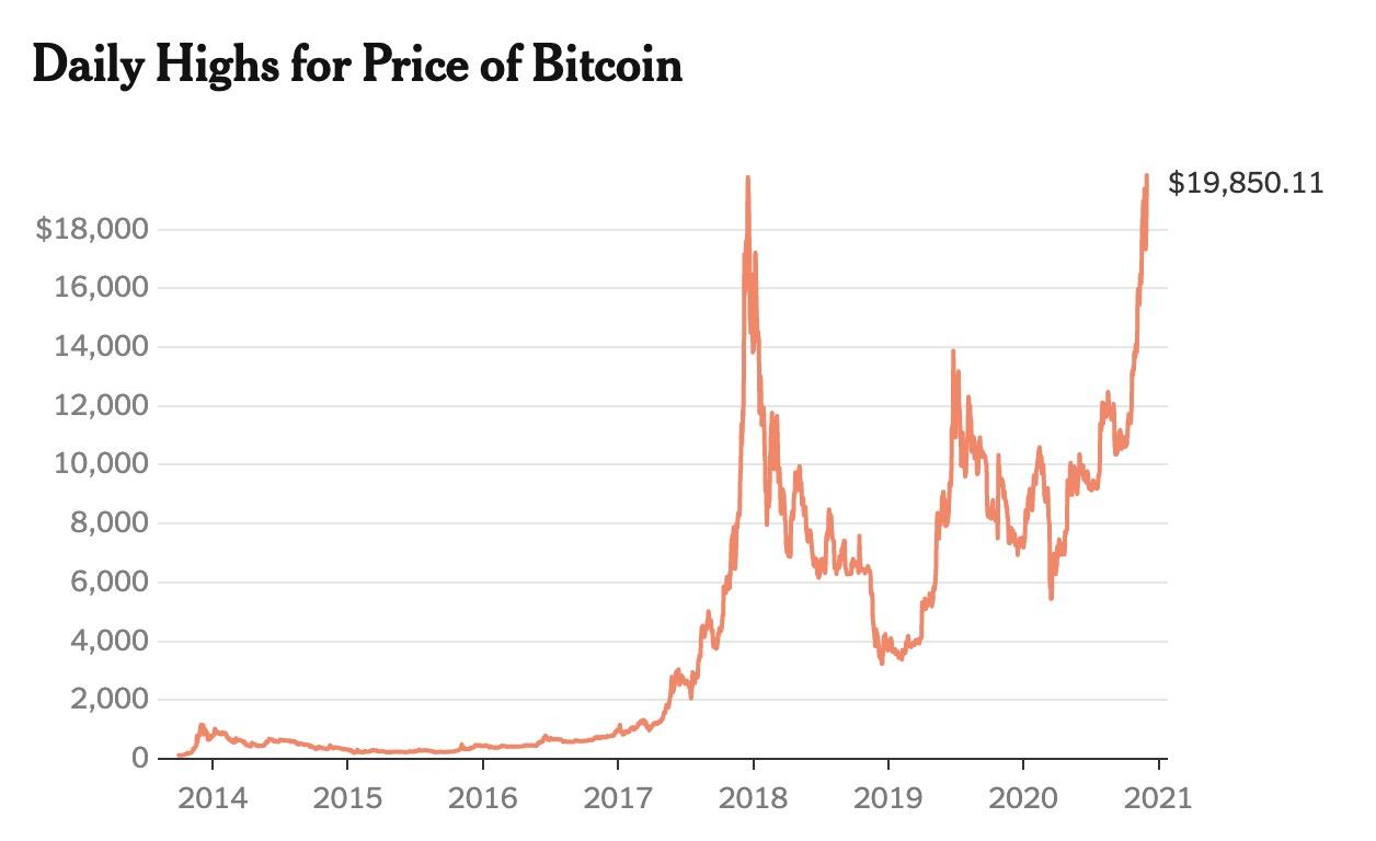 bitcoin prin)