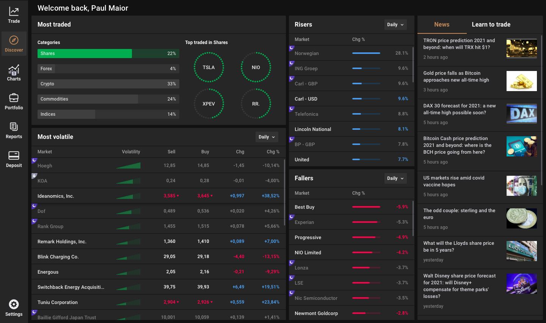 Olymp Trade Revizuire 2020 - Cea mai bună platformă de tranzacționare online