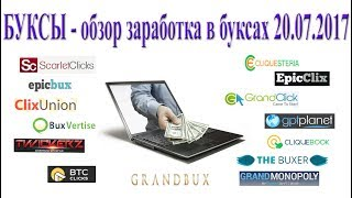 câștigând bani pe internet mit și realitate