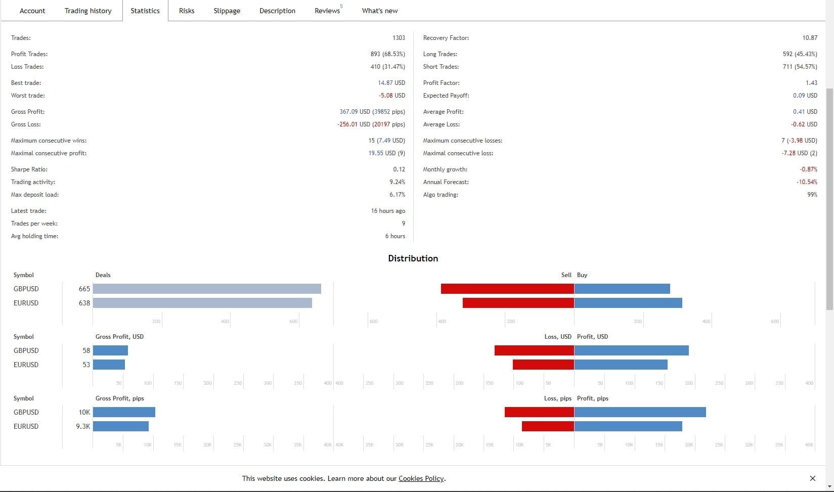 strategia opțiunilor în 60 de secunde stocastc rs strategie de opțiuni binare