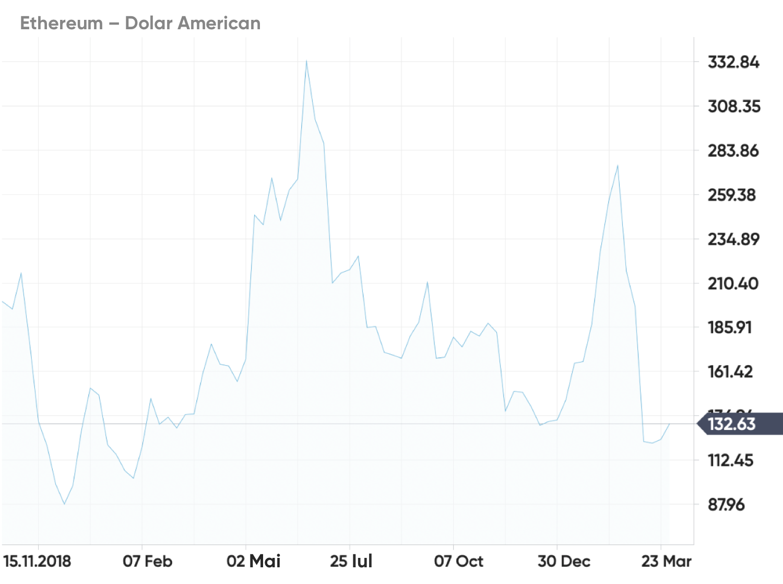 câștigurile bitcoin ușoare)