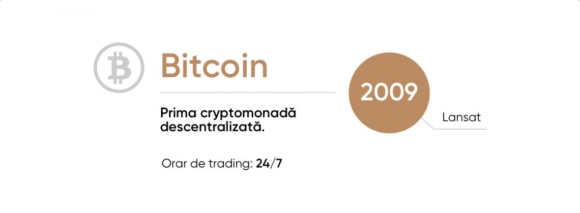 unde puteți stoca Bitcoin