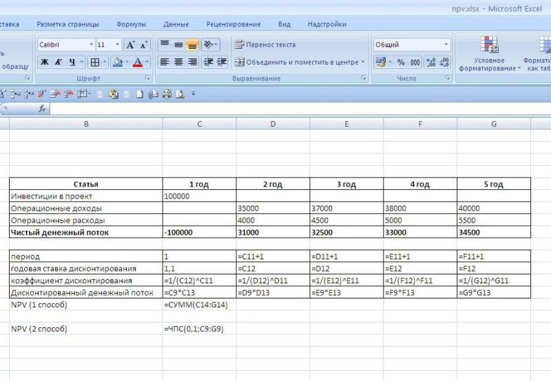 evaluarea proiectului folosind metoda opțiunilor reale formula de opțiune premium