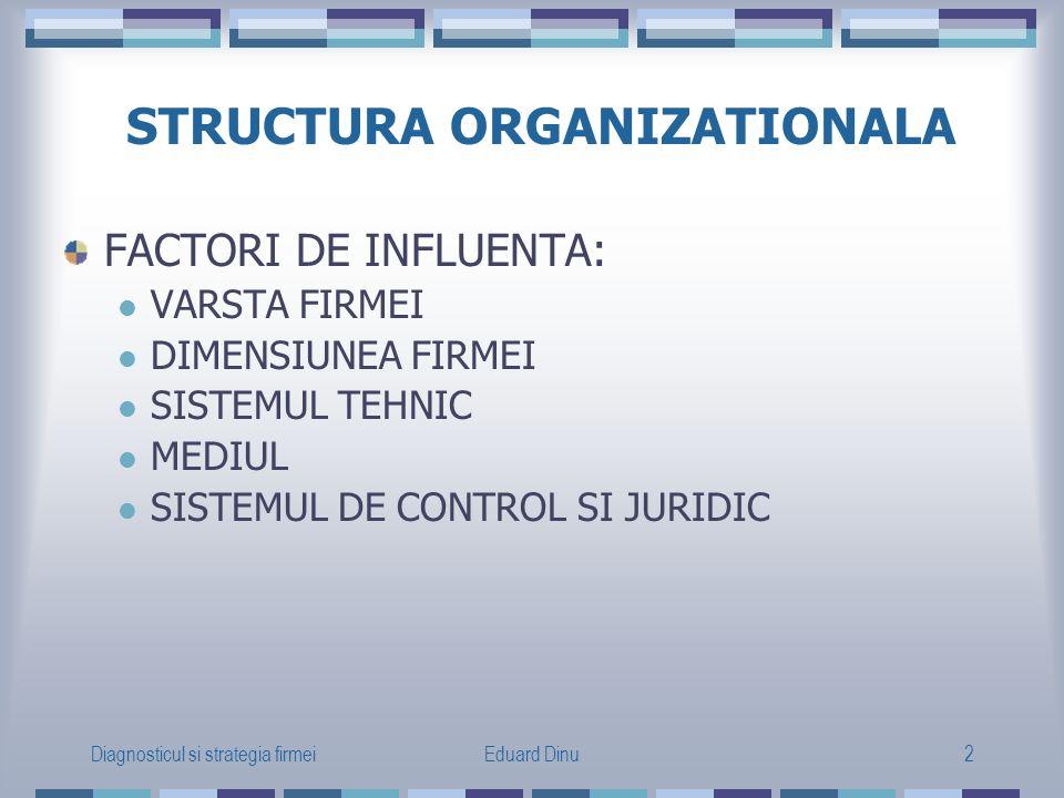 opțiunea metodelor de strategie)