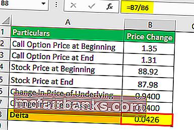 prețul de grevă și prețul opțiunii)