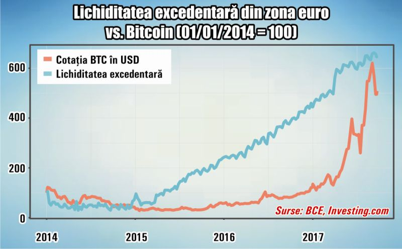 putere bitcoin)