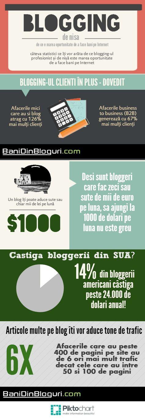 site- ul de internet face bani)