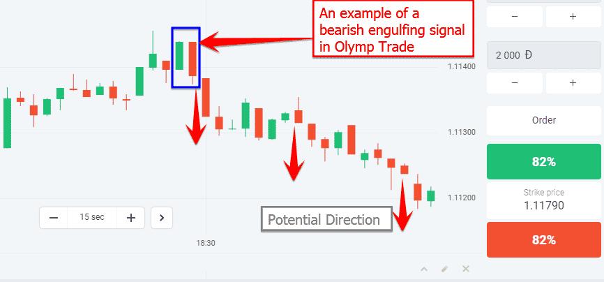 strategie de tranzacționare contra tendințelor)