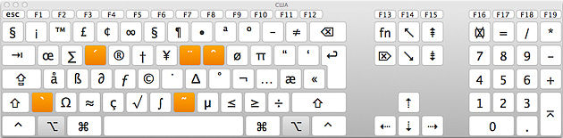 Folosește mult mai eficient tasta Command (⌘) pe Mac