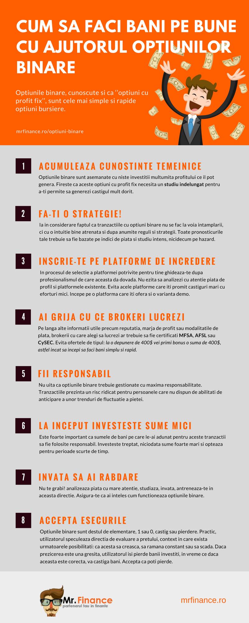 Tranzacţionarea opţiunilor binare - riscuri mai mari decât la Forex - | romaniaservicii.ro